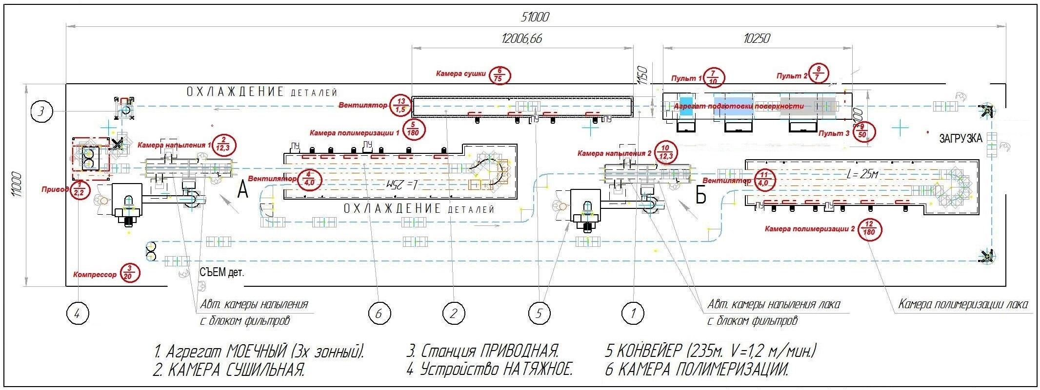 Электрическая схема камеры полимеризации